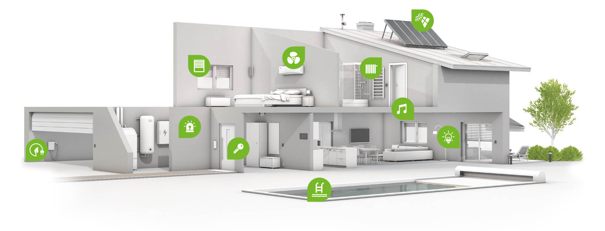 Smart Homes Knx Wolfos